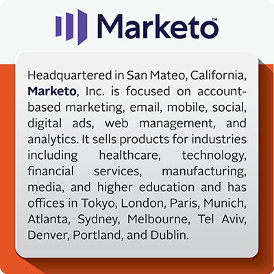 Client_Profile_Marketo