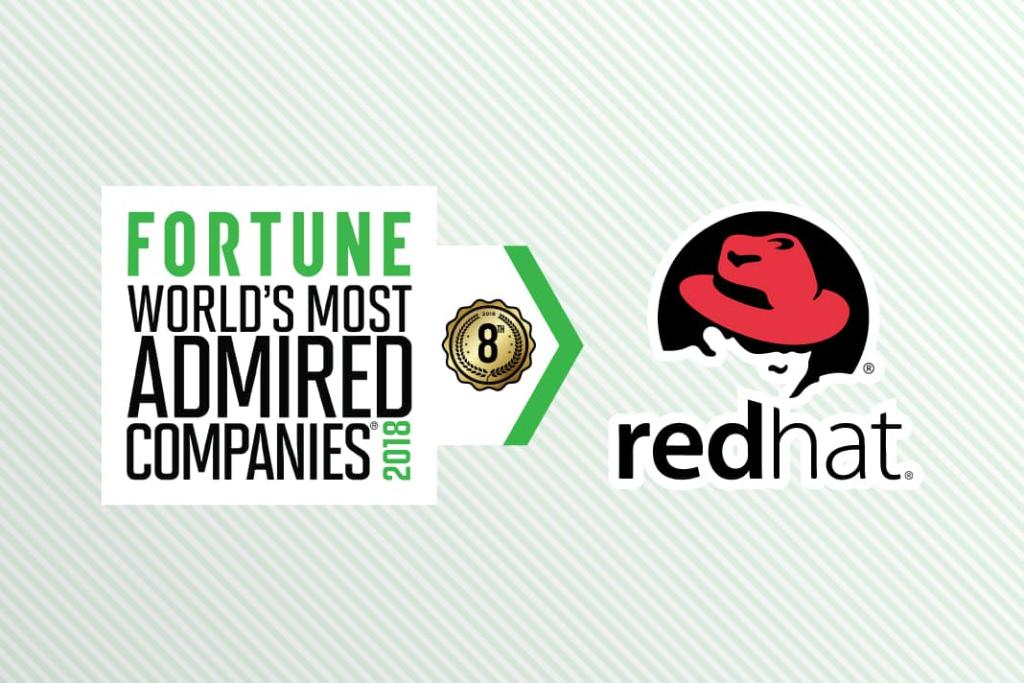 RedHat-Most-Admired-Company-1024x683