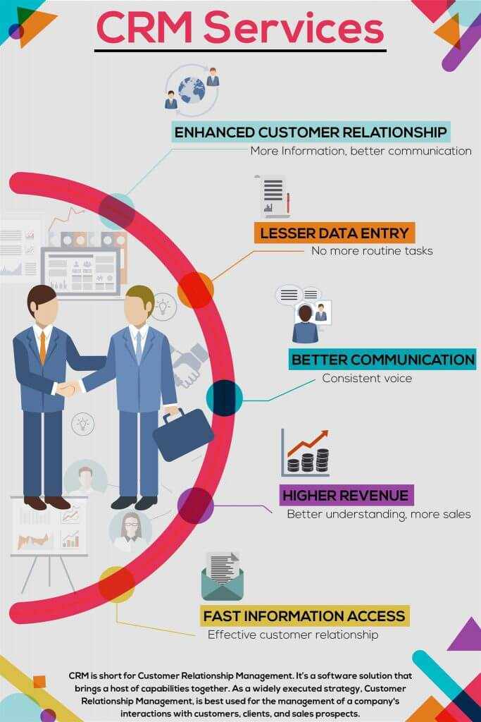 crm-services-infographic-new