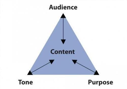 Adapt the tone to purpose