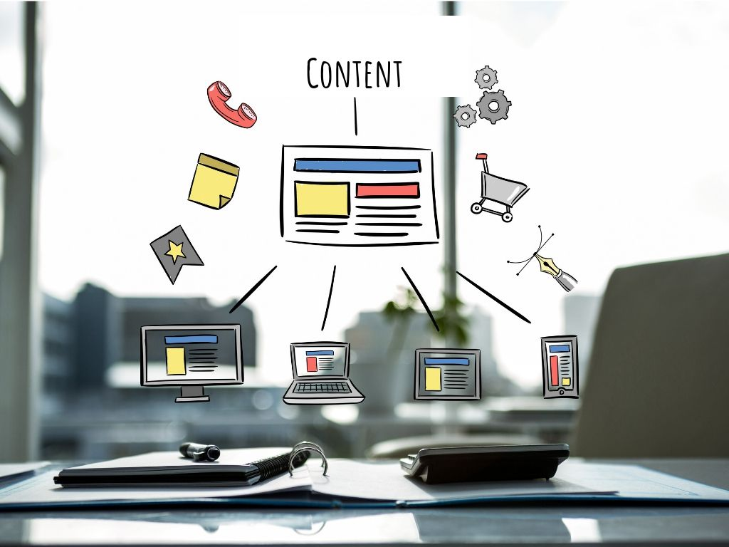 5 remarkable ways to repurpose content in b2b marketing