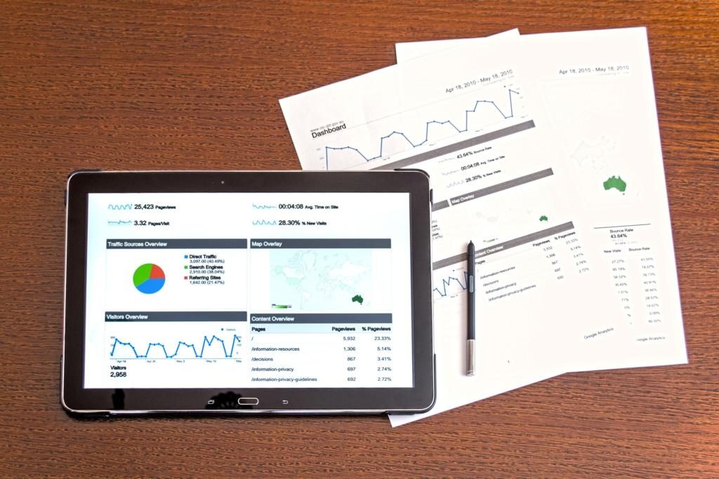 how to measure your content marketing roi